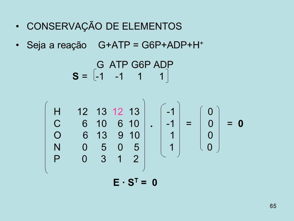 65 CONSERVAÇÃO DE ELEMENTOS Seja a reação G+ATP = G6P+ADP+H + G ATP G6P ADP S = -1 -1 1 1 H 12 13 12 13 -1 0 C 6 10 6 10. -1 = 0 = 0 O 6 13 9 10 1 0 N