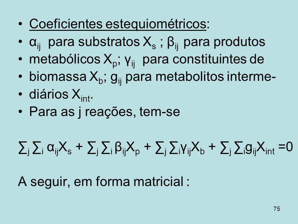 75 Coeficientes estequiométricos: α ij para substratos X s ; β ij para produtos metabólicos X p ; γ ij para constituintes de biomassa X b ; g ij para