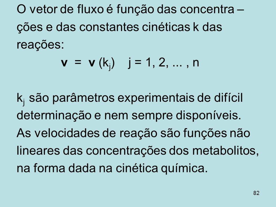82 O vetor de fluxo é função das concentra – ções e das constantes cinéticas k das reações: v = v (k j ) j = 1, 2,..., n k j são parâmetros experiment
