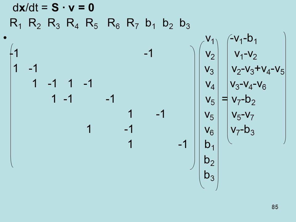 85 dx/dt = S v = 0 R 1 R 2 R 3 R 4 R 5 R 6 R 7 b 1 b 2 b 3 v 1 -v 1 -b 1 -1 -1 v 2 v 1 -v 2 1 -1 v 3 v 2 -v 3 +v 4 -v 5 1 -1 1 -1 v 4 v 3 -v 4 -v 6 1