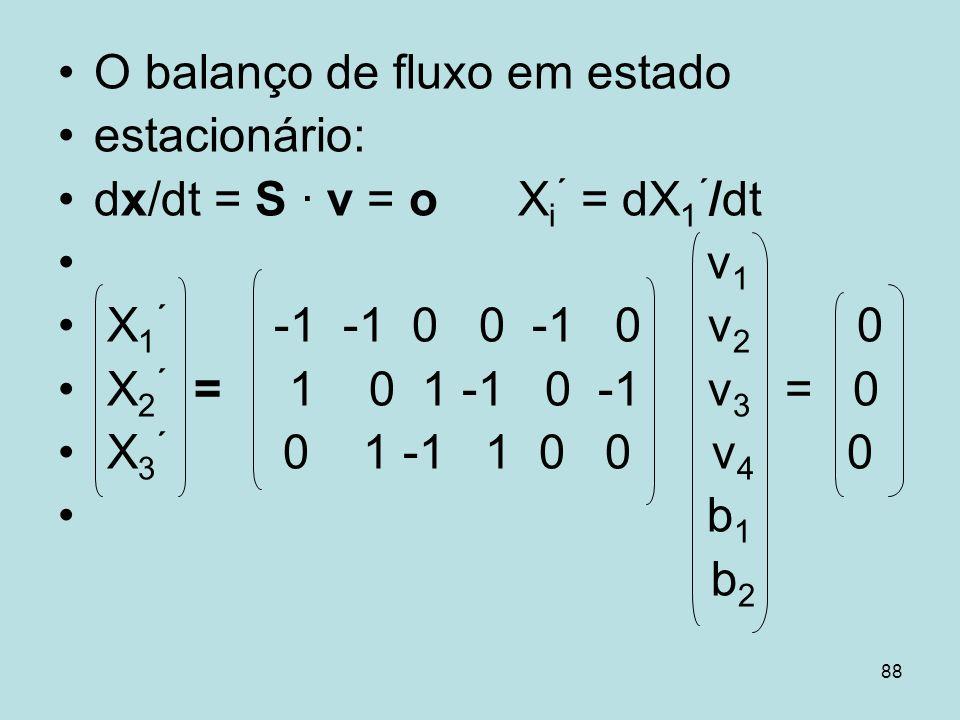 88 O balanço de fluxo em estado estacionário: dx/dt = S v = o X i ´ = dX 1 ´ /dt v 1 X 1 ´ -1 -1 0 0 -1 0 v 2 0 X 2 ´ = 1 0 1 -1 0 -1 v 3 = 0 X 3 ´ 0