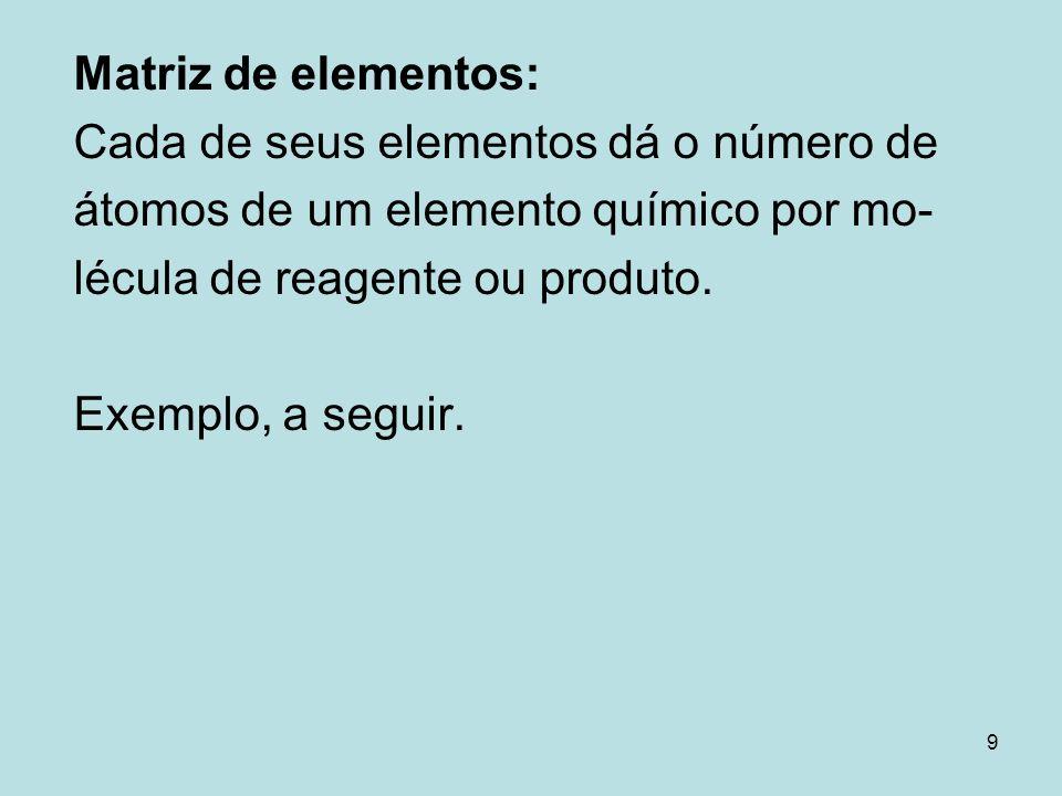 9 Matriz de elementos: Cada de seus elementos dá o número de átomos de um elemento químico por mo- lécula de reagente ou produto. Exemplo, a seguir.