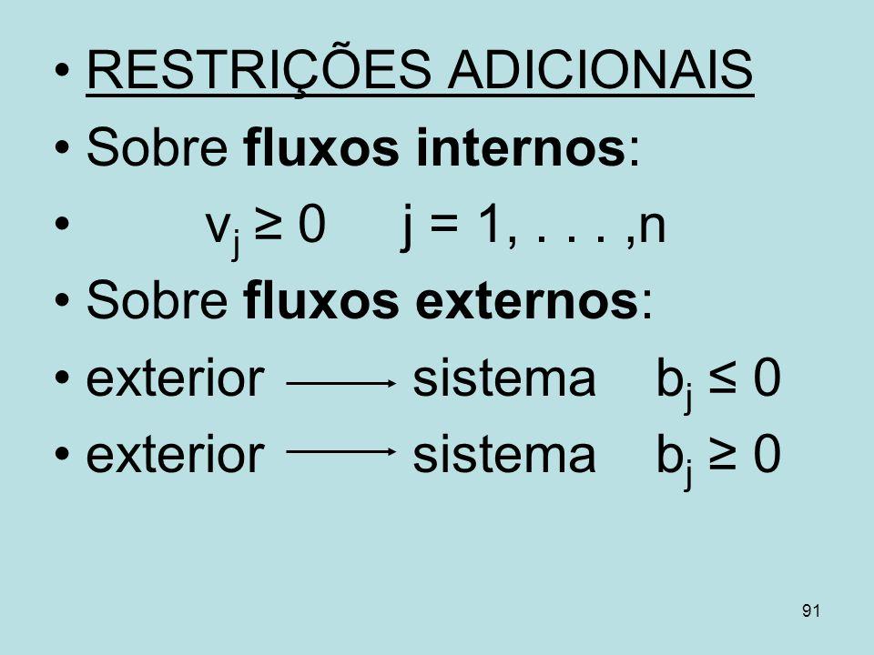 91 RESTRIÇÕES ADICIONAIS Sobre fluxos internos: v j 0 j = 1,...,n Sobre fluxos externos: exterior sistema b j 0