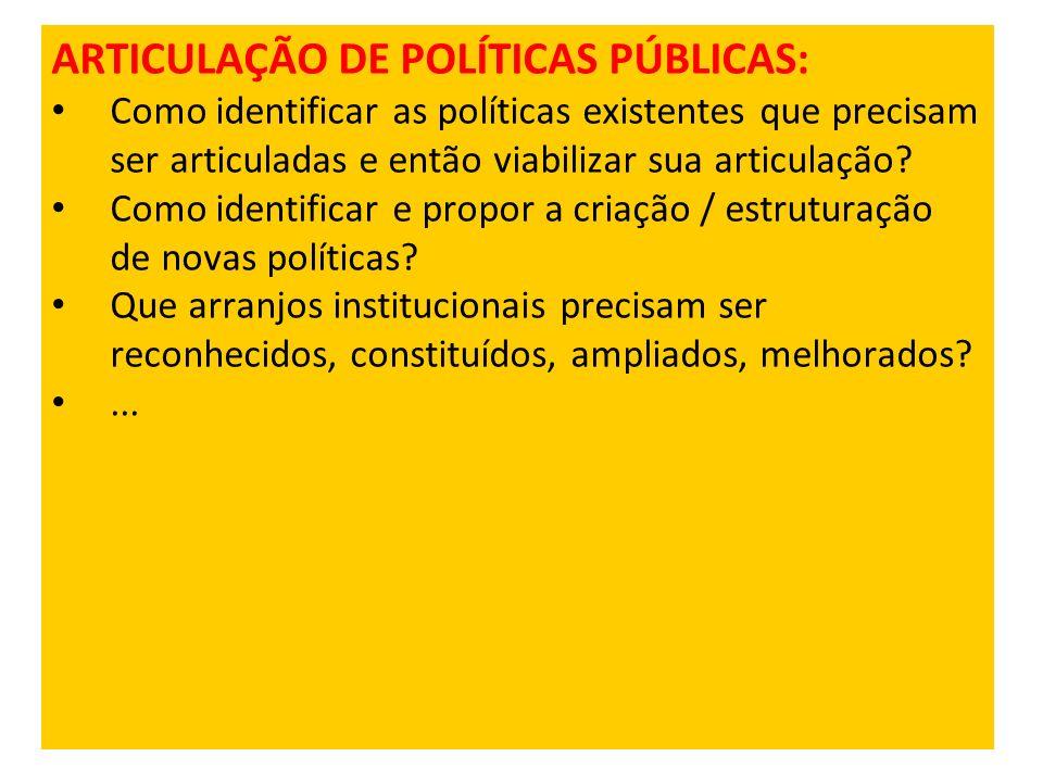 ARTICULAÇÃO DE POLÍTICAS PÚBLICAS: Como identificar as políticas existentes que precisam ser articuladas e então viabilizar sua articulação? Como iden