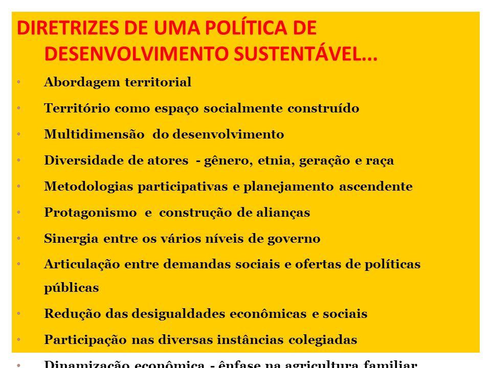 DIRETRIZES DE UMA POLÍTICA DE DESENVOLVIMENTO SUSTENTÁVEL... Abordagem territorial Território como espaço socialmente construído Multidimensão do dese