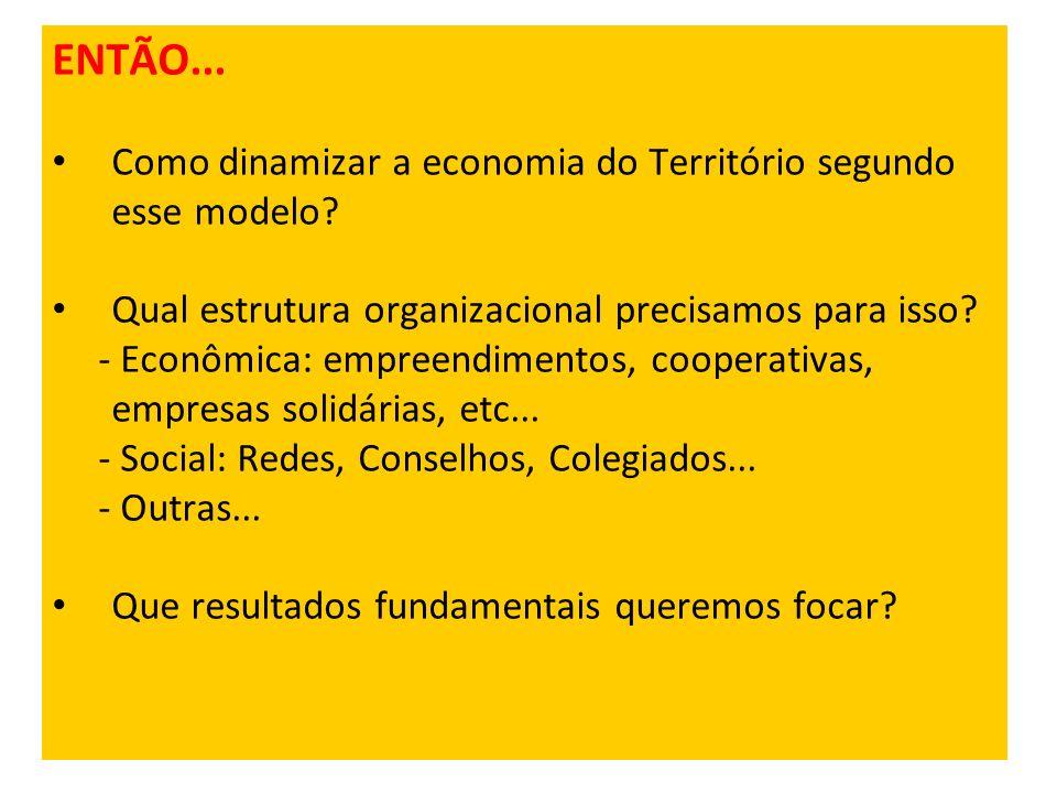 ENTÃO... Como dinamizar a economia do Território segundo esse modelo? Qual estrutura organizacional precisamos para isso? - Econômica: empreendimentos