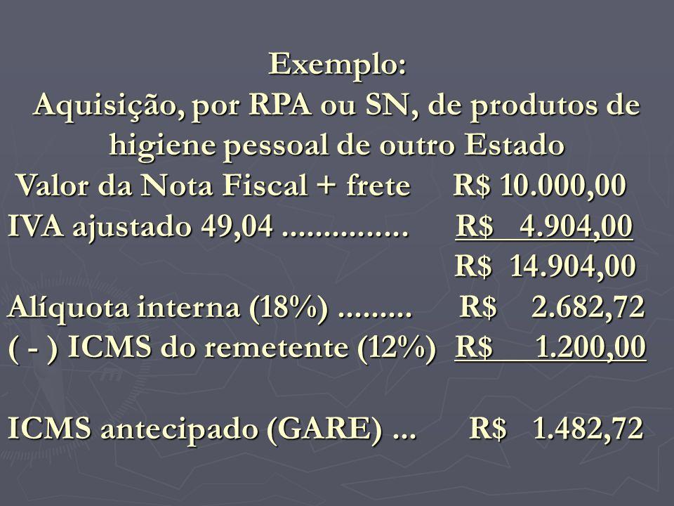 Exemplo: Aquisição, por RPA ou SN, de produtos de higiene pessoal de outro Estado Valor da Nota Fiscal + frete R$ 10.000,00 IVA ajustado 49,04........