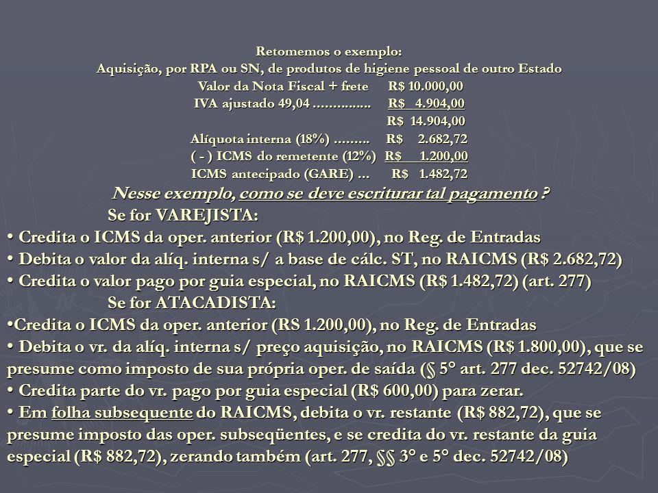 Retomemos o exemplo: Aquisição, por RPA ou SN, de produtos de higiene pessoal de outro Estado Valor da Nota Fiscal + frete R$ 10.000,00 IVA ajustado 4