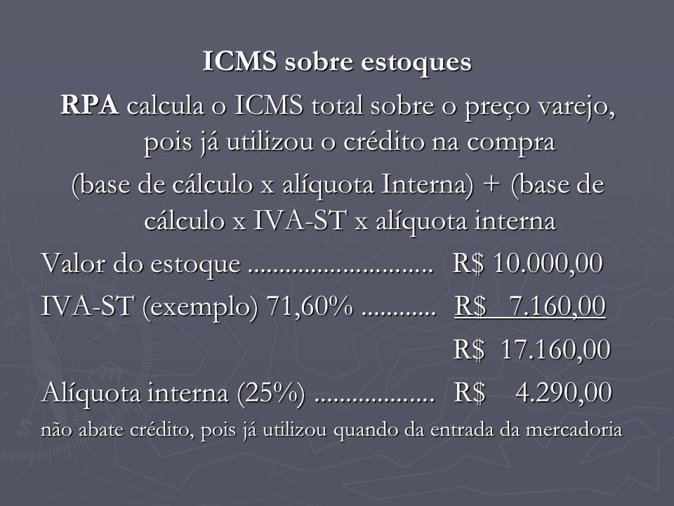 ICMS sobre estoques RPA calcula o ICMS total sobre o preço varejo, pois já utilizou o crédito na compra (base de cálculo x alíquota Interna) + (base d