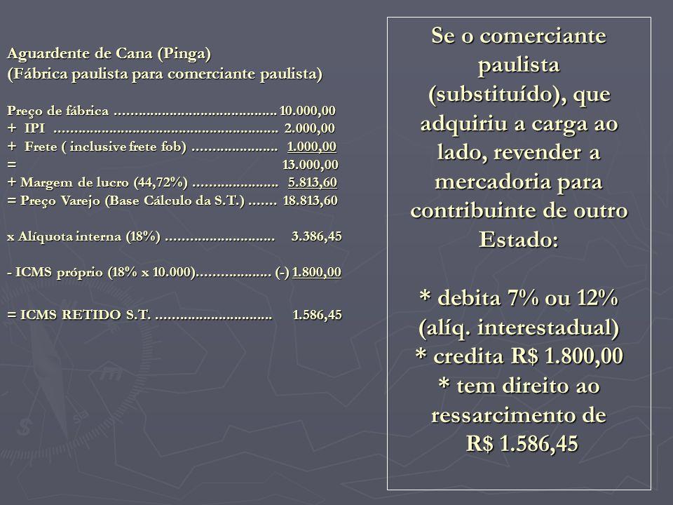 Aguardente de Cana (Pinga) (Fábrica paulista para comerciante paulista) Preço de fábrica.......................................... 10.000,00 + IPI....