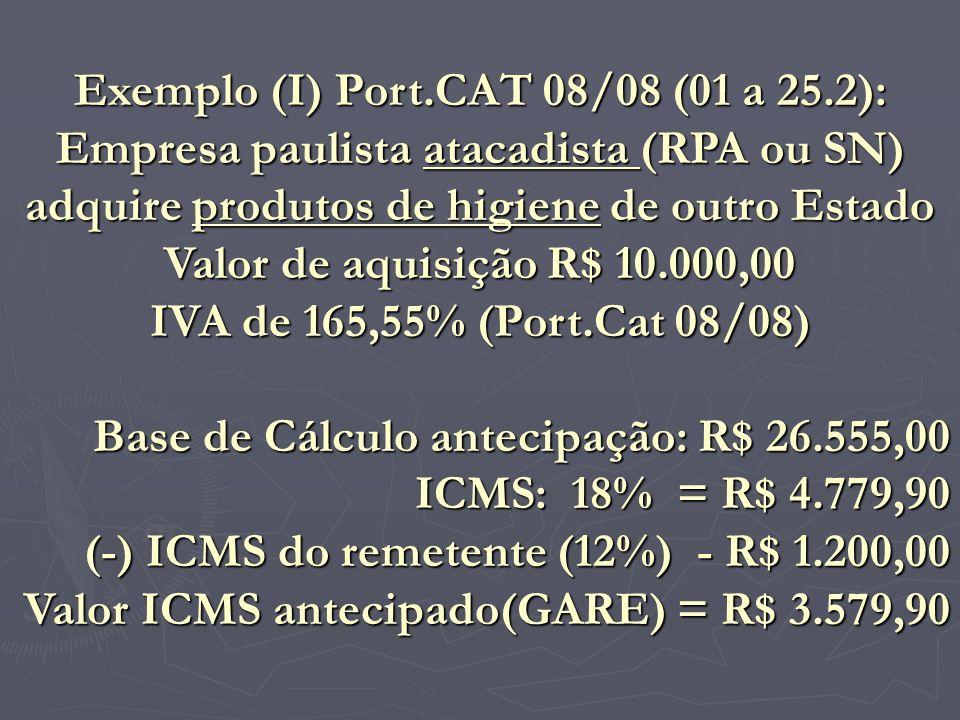 Exemplo (I) Port.CAT 08/08 (01 a 25.2): Empresa paulista atacadista (RPA ou SN) adquire produtos de higiene de outro Estado Valor de aquisição R$ 10.0