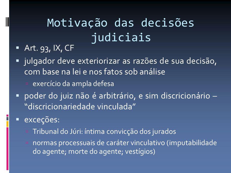 Motivação das decisões judiciais Art.