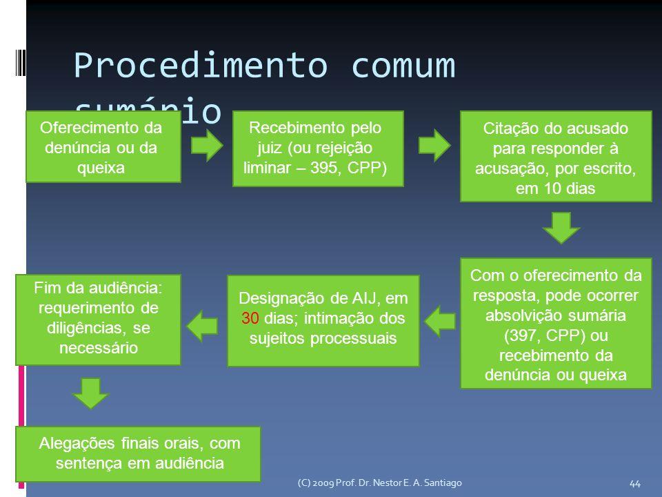 Procedimento comum sumário Oferecimento da denúncia ou da queixa Recebimento pelo juiz (ou rejeição liminar – 395, CPP) Citação do acusado para responder à acusação, por escrito, em 10 dias Com o oferecimento da resposta, pode ocorrer absolvição sumária (397, CPP) ou recebimento da denúncia ou queixa Designação de AIJ, em 30 dias; intimação dos sujeitos processuais Fim da audiência: requerimento de diligências, se necessário Alegações finais orais, com sentença em audiência 44 (C) 2009 Prof.