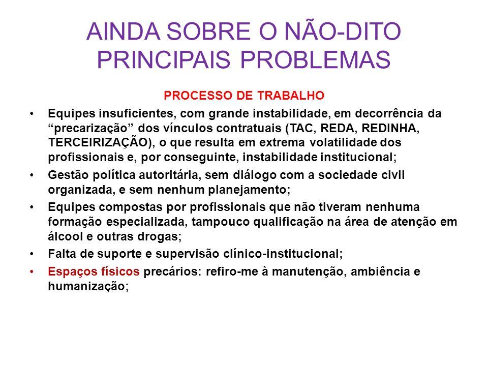 AINDA SOBRE O NÃO-DITO PRINCIPAIS PROBLEMAS PROCESSO DE TRABALHO Equipes insuficientes, com grande instabilidade, em decorrência da precarização dos v