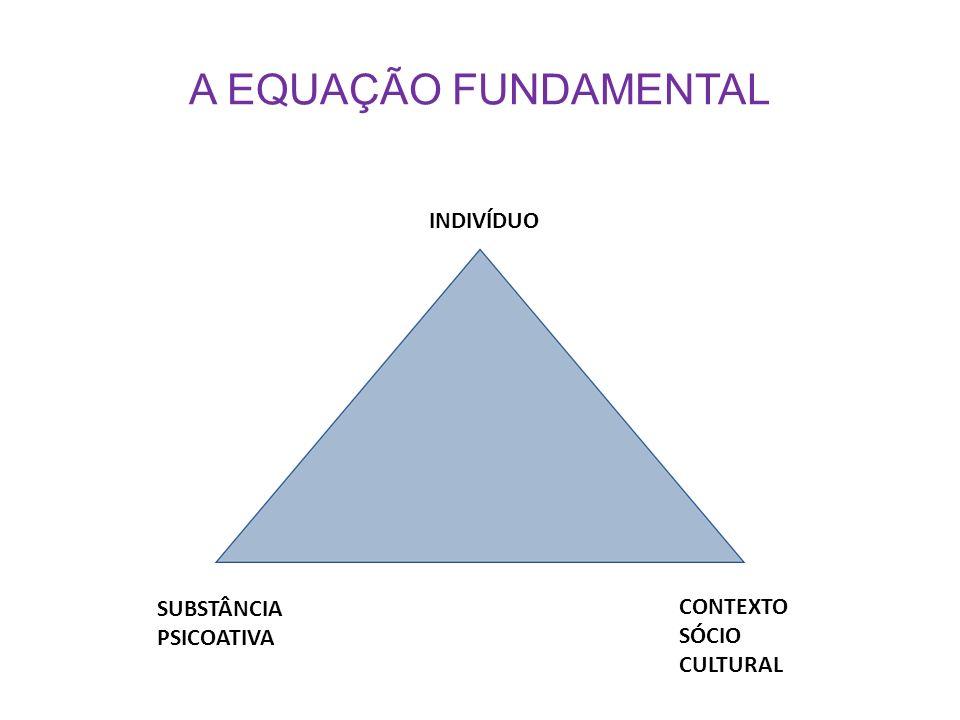 A EQUAÇÃO FUNDAMENTAL INDIVÍDUO CONTEXTO SÓCIO CULTURAL SUBSTÂNCIA PSICOATIVA