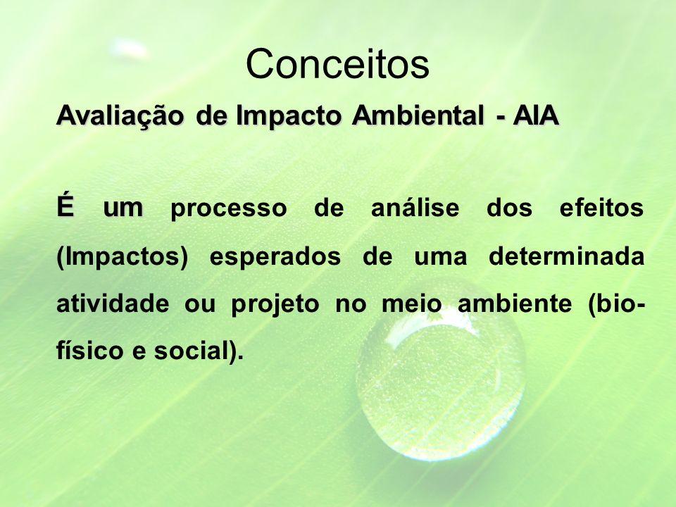 Conceitos Avaliação de Impacto Ambiental - AIA É um É um processo de análise dos efeitos (Impactos) esperados de uma determinada atividade ou projeto no meio ambiente (bio- físico e social).