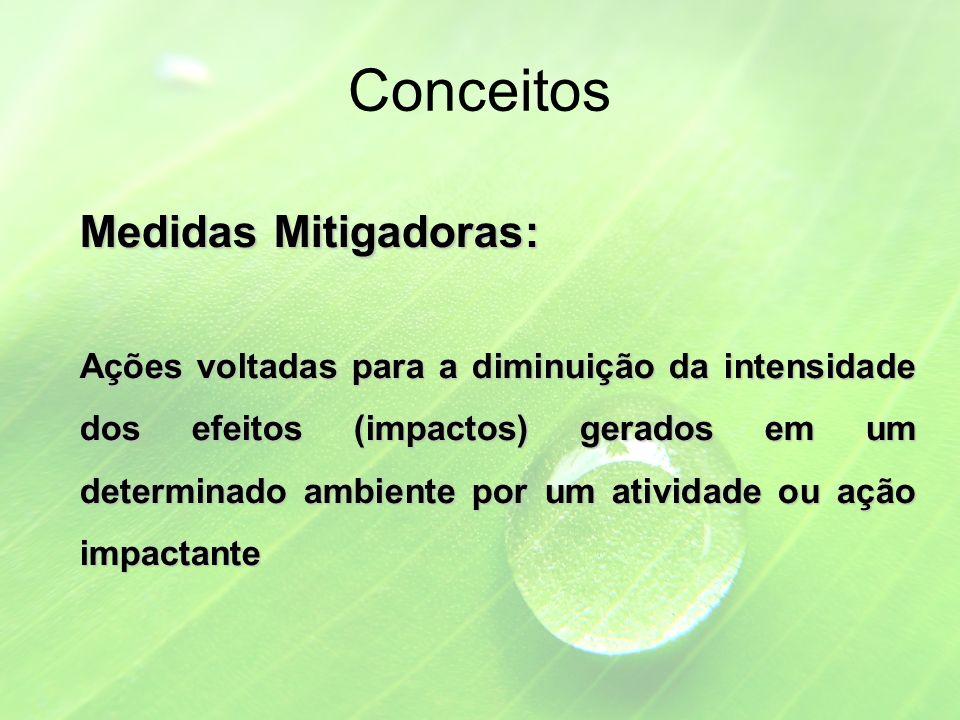 Conceitos Medidas Mitigadoras: Ações voltadas para a diminuição da intensidade dos efeitos (impactos) gerados em um determinado ambiente por um atividade ou ação impactante