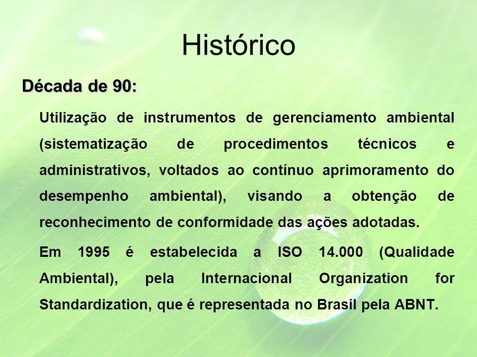 Histórico Década de 90: Utilização de instrumentos de gerenciamento ambiental (sistematização de procedimentos técnicos e administrativos, voltados ao contínuo aprimoramento do desempenho ambiental), visando a obtenção de reconhecimento de conformidade das ações adotadas.