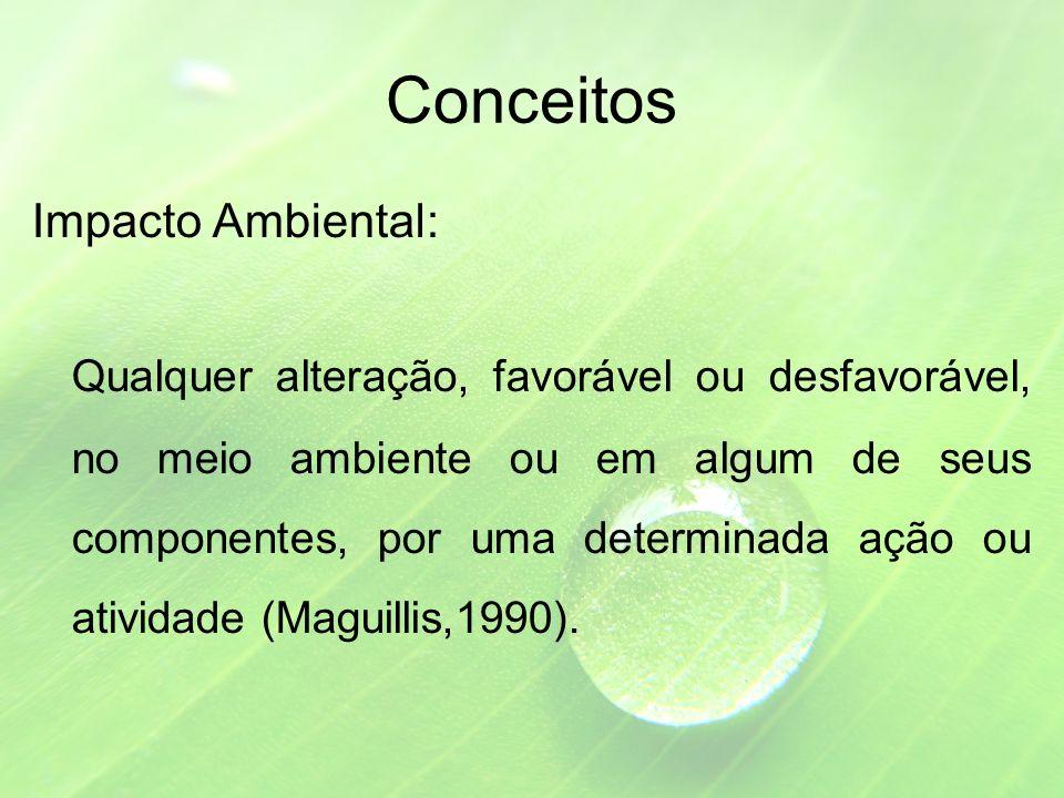 Conceitos Impacto Ambiental: Qualquer alteração, favorável ou desfavorável, no meio ambiente ou em algum de seus componentes, por uma determinada ação ou atividade (Maguillis,1990).