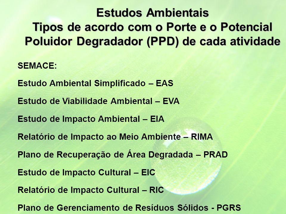Estudos Ambientais Tipos de acordo com o Porte e o Potencial Poluidor Degradador (PPD) de cada atividade SEMACE: Estudo Ambiental Simplificado – EAS Estudo de Viabilidade Ambiental – EVA Estudo de Impacto Ambiental – EIA Relatório de Impacto ao Meio Ambiente – RIMA Plano de Recuperação de Área Degradada – PRAD Estudo de Impacto Cultural – EIC Relatório de Impacto Cultural – RIC Plano de Gerenciamento de Resíduos Sólidos - PGRS