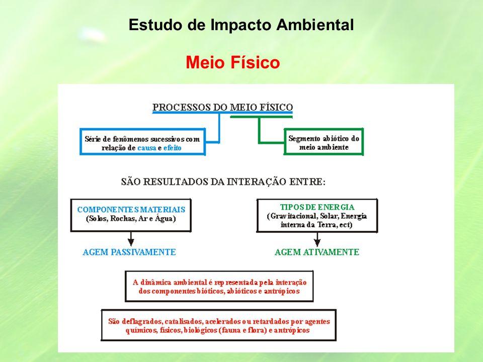 Estudo de Impacto Ambiental Meio Físico