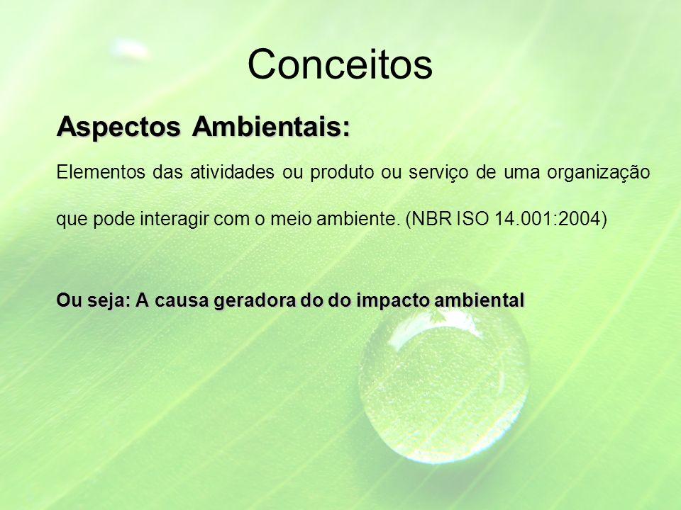 Conceitos Aspectos Ambientais: Elementos das atividades ou produto ou serviço de uma organização que pode interagir com o meio ambiente.