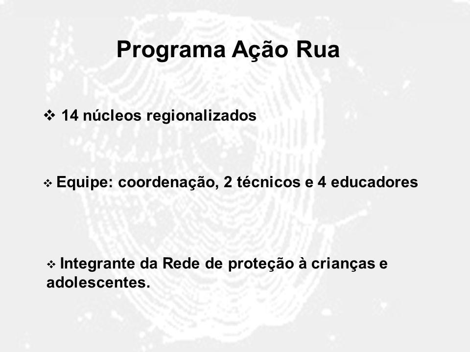 Programa Ação Rua 14 núcleos regionalizados Equipe: coordenação, 2 técnicos e 4 educadores Integrante da Rede de proteção à crianças e adolescentes.