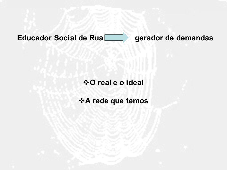 Educador Social de Rua gerador de demandas O real e o ideal A rede que temos