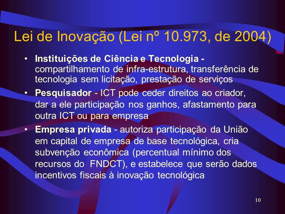 10 Lei de Inovação (Lei nº 10.973, de 2004) Instituições de Ciência e Tecnologia - compartilhamento de infra-estrutura, transferência de tecnologia se