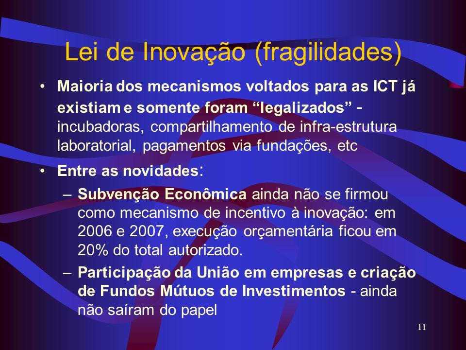 11 Lei de Inovação (fragilidades) Maioria dos mecanismos voltados para as ICT já existiam e somente foram legalizados - incubadoras, compartilhamento