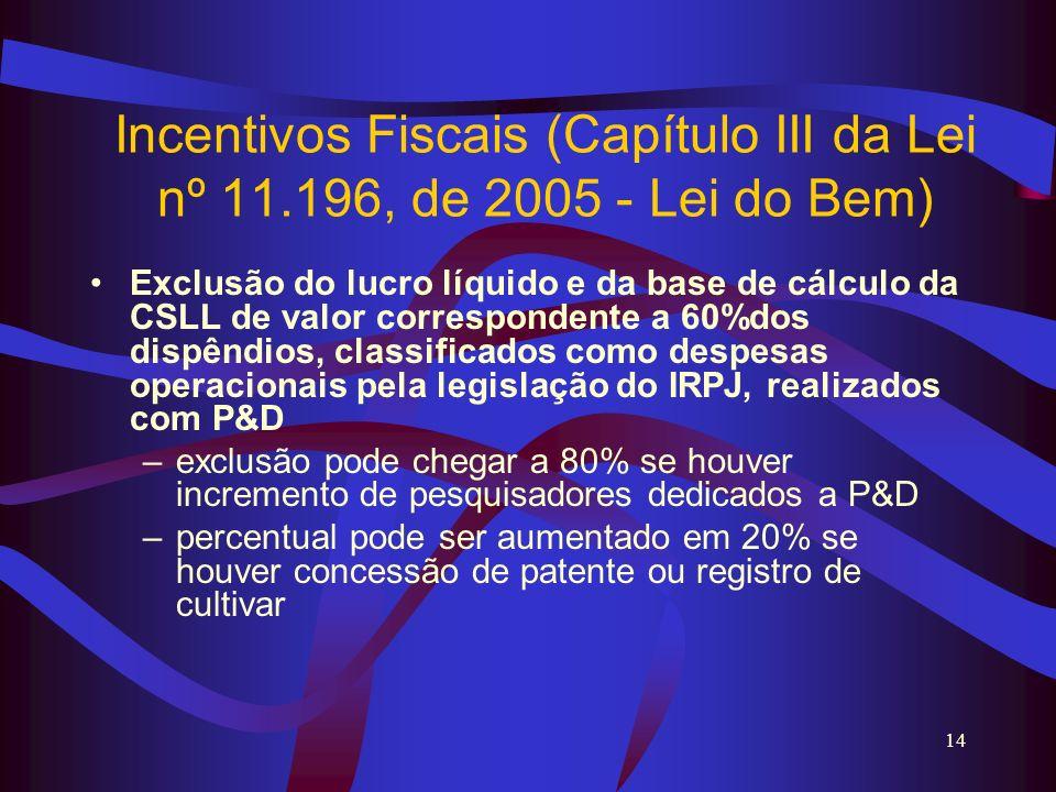 14 Incentivos Fiscais (Capítulo III da Lei nº 11.196, de 2005 - Lei do Bem) Exclusão do lucro líquido e da base de cálculo da CSLL de valor correspond