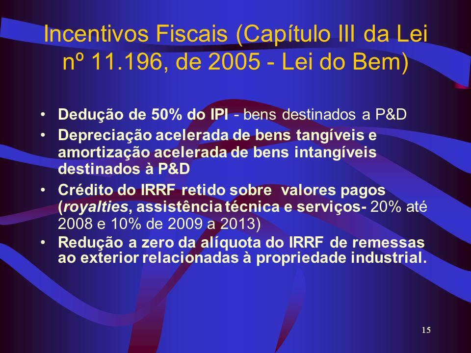 15 Incentivos Fiscais (Capítulo III da Lei nº 11.196, de 2005 - Lei do Bem) Dedução de 50% do IPI - bens destinados a P&D Depreciação acelerada de ben