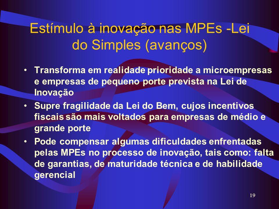 19 Estímulo à inovação nas MPEs -Lei do Simples (avanços) Transforma em realidade prioridade a microempresas e empresas de pequeno porte prevista na L