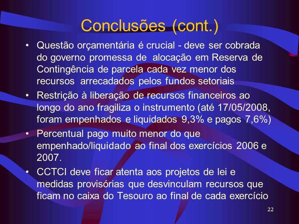 22 Conclusões (cont.) Questão orçamentária é crucial - deve ser cobrada do governo promessa de alocação em Reserva de Contingência de parcela cada vez