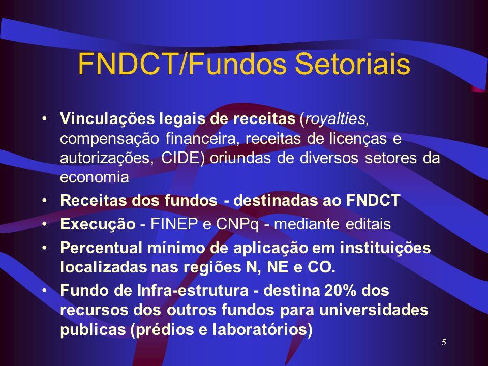 5 FNDCT/Fundos Setoriais Vinculações legais de receitas (royalties, compensação financeira, receitas de licenças e autorizações, CIDE) oriundas de div