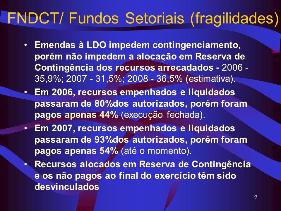 7 FNDCT/ Fundos Setoriais (fragilidades) Emendas à LDO impedem contingenciamento, porém não impedem a alocação em Reserva de Contingência dos recursos