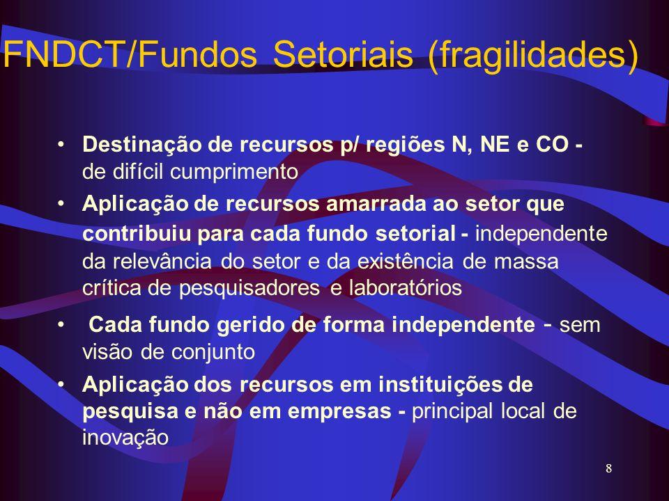 8 FNDCT/Fundos Setoriais (fragilidades) Destinação de recursos p/ regiões N, NE e CO - de difícil cumprimento Aplicação de recursos amarrada ao setor