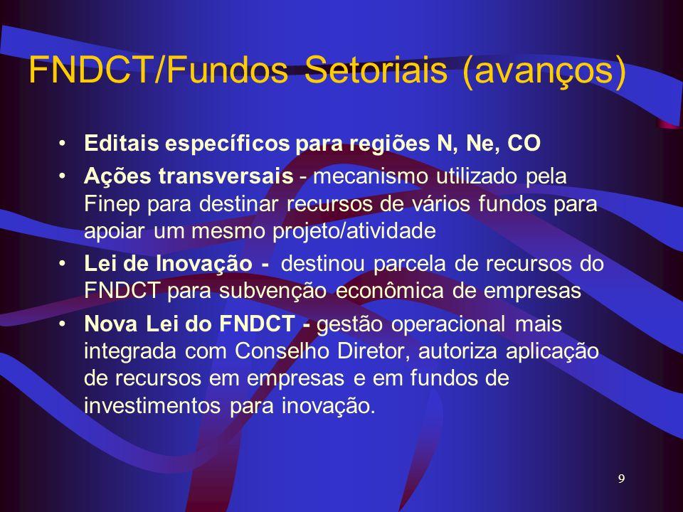 9 FNDCT/Fundos Setoriais (avanços) Editais específicos para regiões N, Ne, CO Ações transversais - mecanismo utilizado pela Finep para destinar recurs