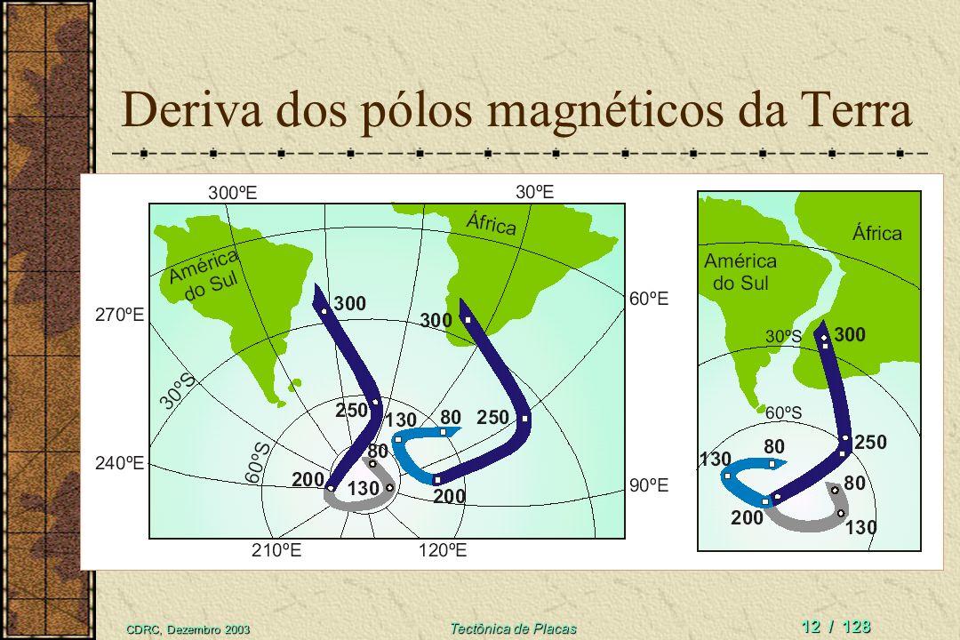 CDRC, Dezembro 2003 Tectônica de Placas 12 / 128 Deriva dos pólos magnéticos da Terra