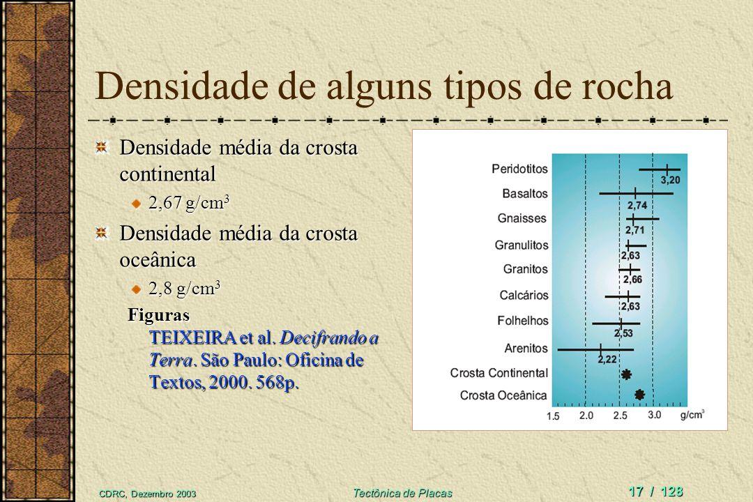 CDRC, Dezembro 2003 Tectônica de Placas 17 / 128 Densidade de alguns tipos de rocha Densidade média da crosta continental 2,67 g/cm 3 Densidade média