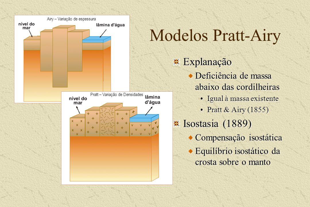 Modelos Pratt-Airy Explanação Deficiência de massa abaixo das cordilheiras Igual à massa existente Pratt & Airy (1855) Isostasia (1889) Compensação is