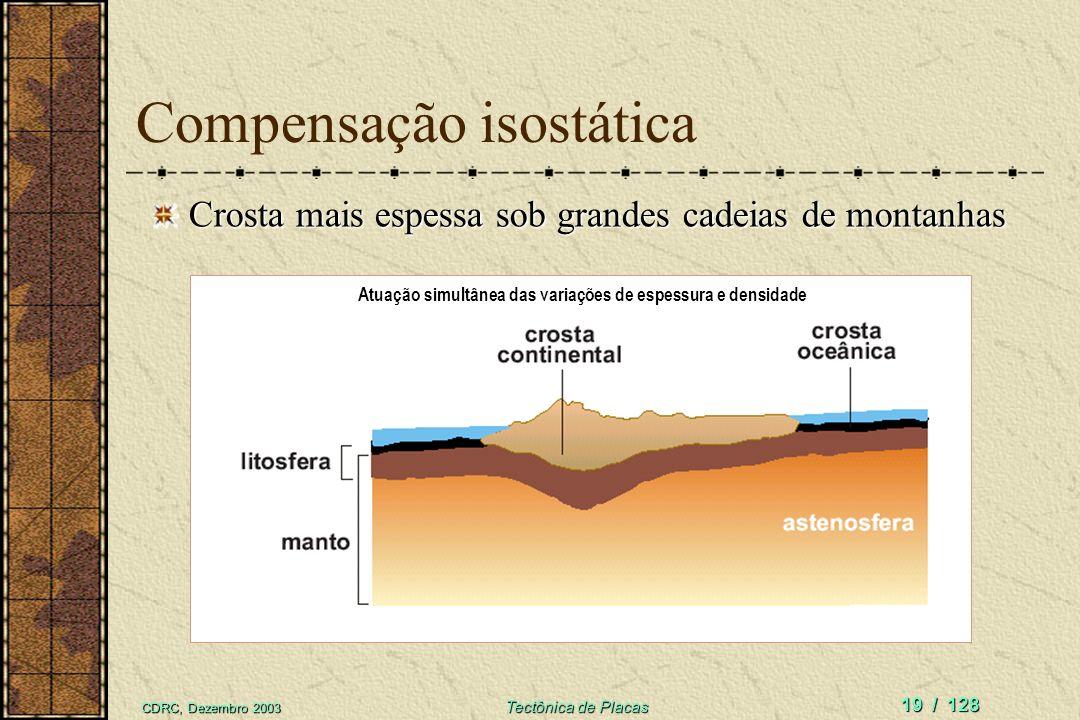 CDRC, Dezembro 2003 Tectônica de Placas 19 / 128 Compensação isostática Crosta mais espessa sob grandes cadeias de montanhas Atuação simultânea das va