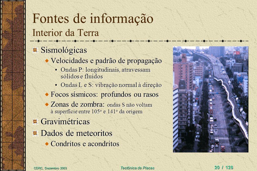 CDRC, Dezembro 2003 Tectônica de Placas 20 / 128 Fontes de informação Interior da Terra Sismológicas Velocidades e padrão de propagação Ondas P: longi