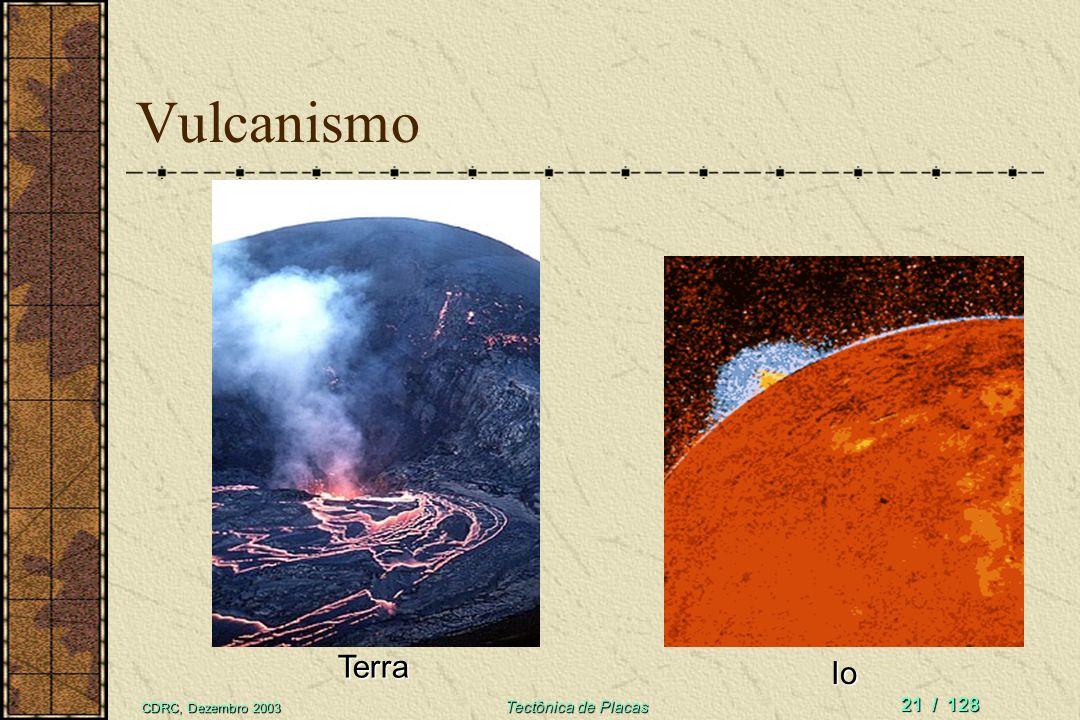 CDRC, Dezembro 2003 Tectônica de Placas 21 / 128 Terra Io Vulcanismo