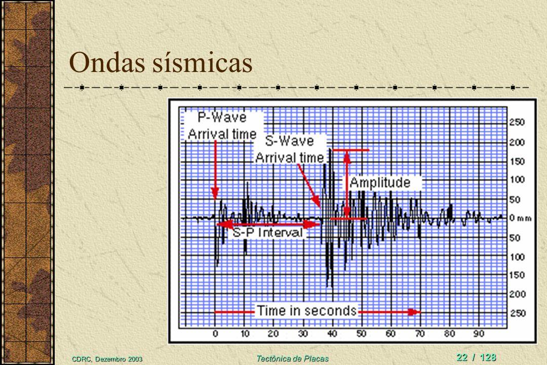 CDRC, Dezembro 2003 Tectônica de Placas 22 / 128 Ondas sísmicas