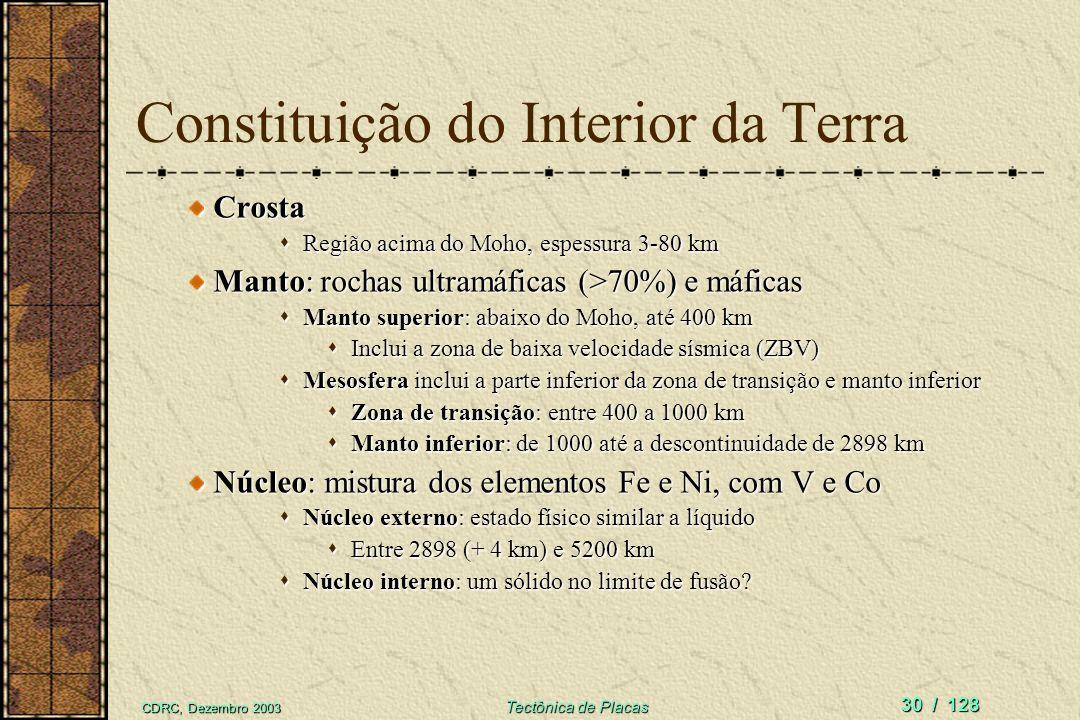 CDRC, Dezembro 2003 Tectônica de Placas 30 / 128 Constituição do Interior da Terra Crosta Região acima do Moho, espessura 3-80 km Região acima do Moho