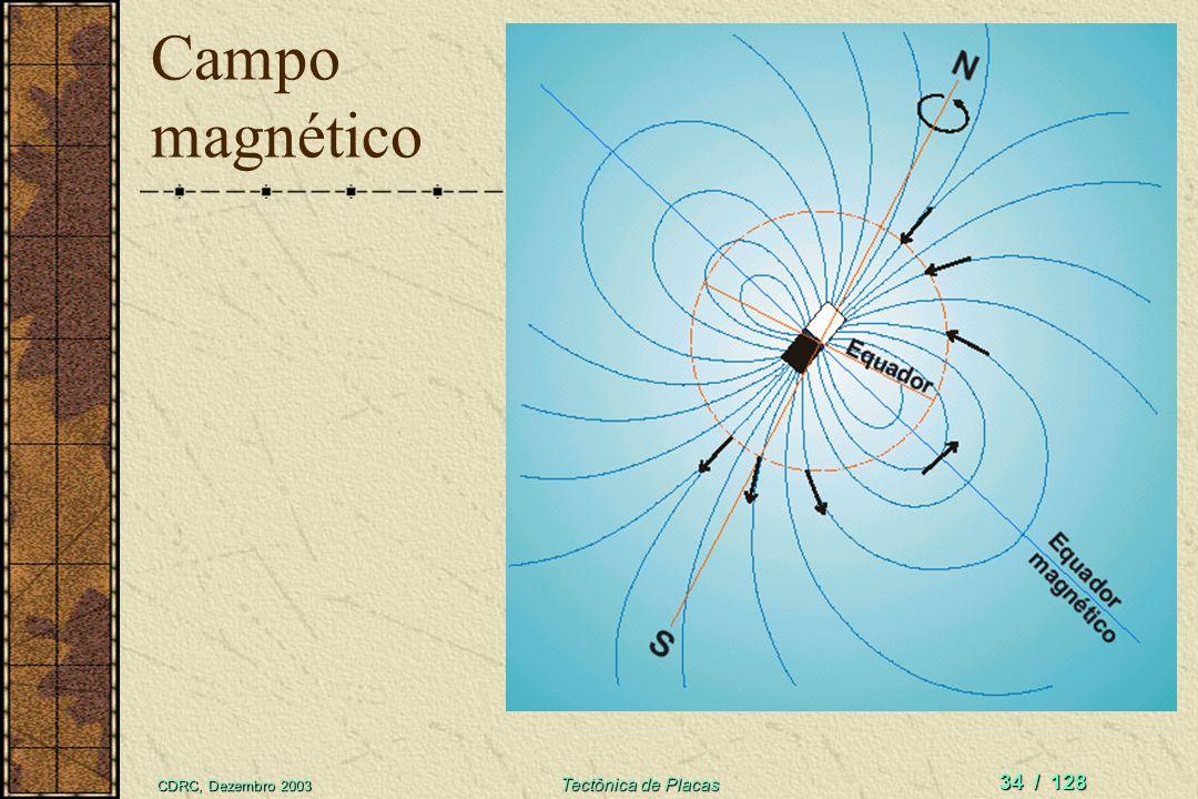 CDRC, Dezembro 2003 Tectônica de Placas 34 / 128 Campo magnético