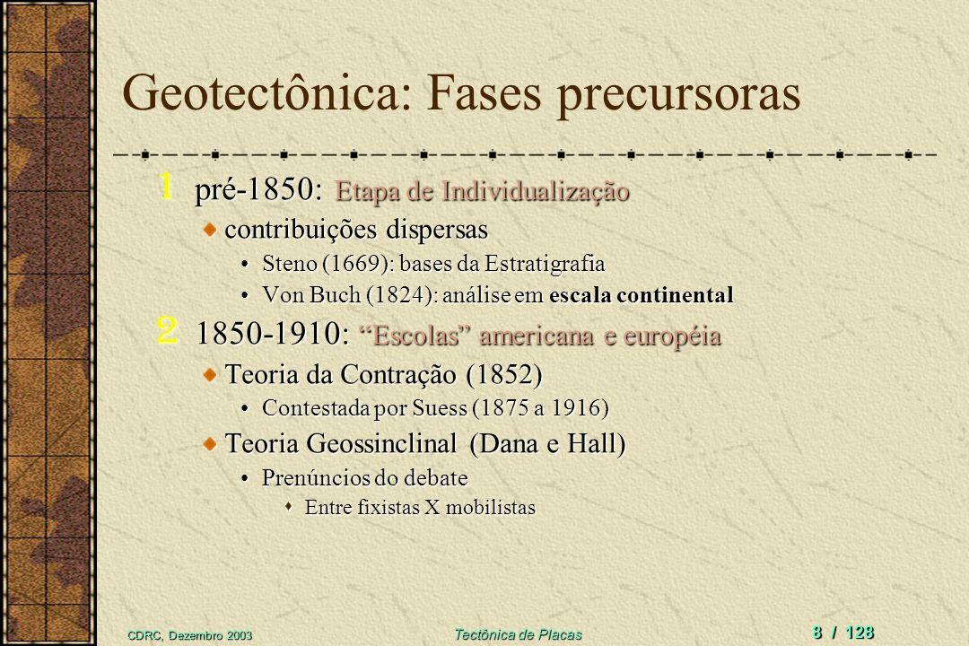 CDRC, Dezembro 2003 Tectônica de Placas 8 / 128 Geotectônica: Fases precursoras 1 pré-1850: Etapa de Individualização contribuições dispersas Steno (1