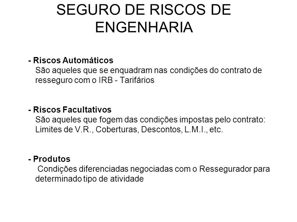 - Riscos Automáticos São aqueles que se enquadram nas condições do contrato de resseguro com o IRB - Tarifários - Riscos Facultativos São aqueles que