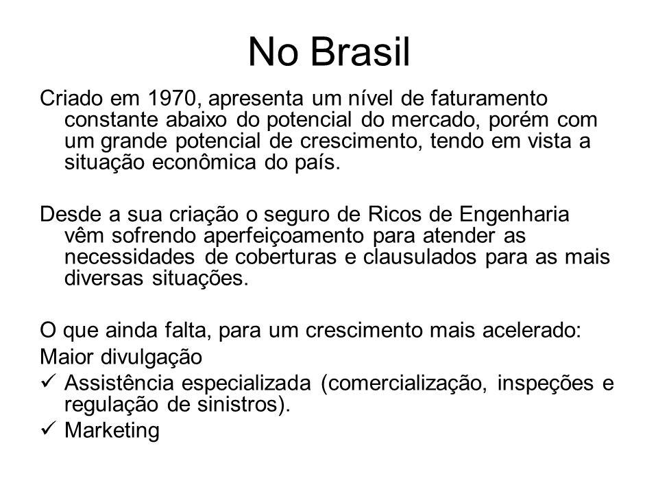 No Brasil Criado em 1970, apresenta um nível de faturamento constante abaixo do potencial do mercado, porém com um grande potencial de crescimento, te